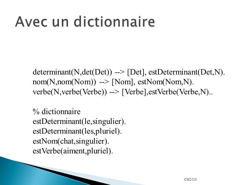 Avec un dictionnaire determinant(N,det(Det)) --> [Det], estDeterminant(Det,N). nom(N,nom(Nom)) --> [Nom], estNom(Nom,N).